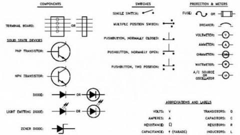 PCB设计之7-元器件、原理图符号、数据手册的阅读