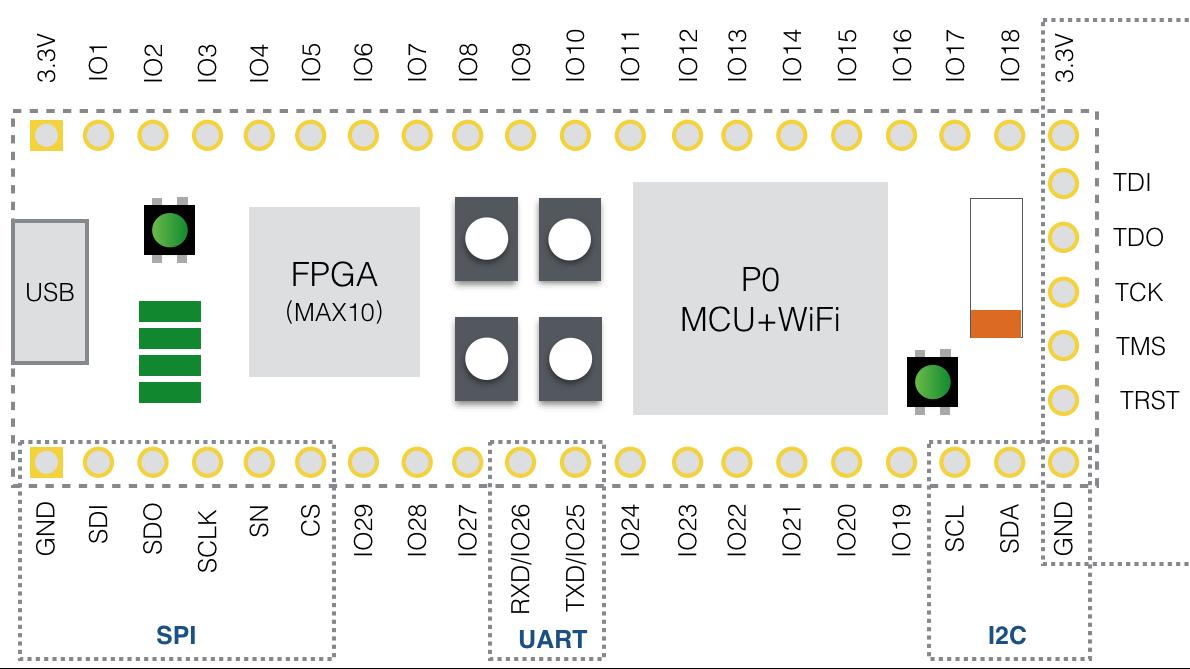 小哪吒FPGA+WiFi开发模块 - 当代电子工程师要掌握的多种技能