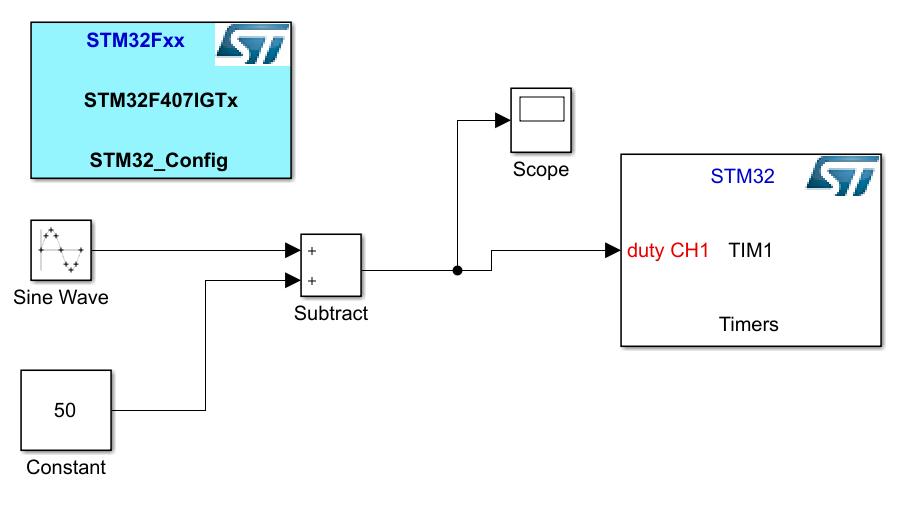 MATLAB(STM32-MATTARGET) 自动生成STM32工程代码