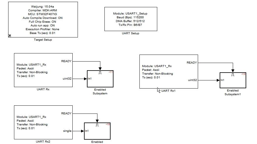 Matlab waijung工具箱开发STM32