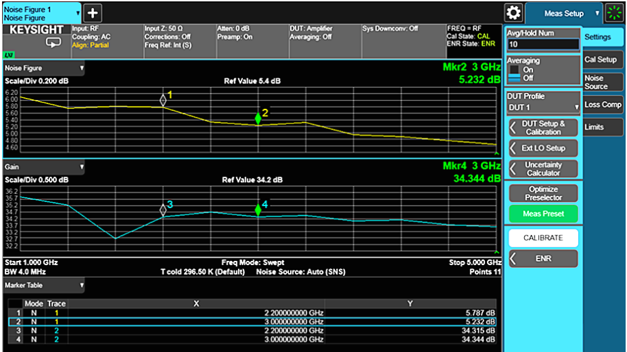 使用频谱分析仪正确姿势及经典案例分享