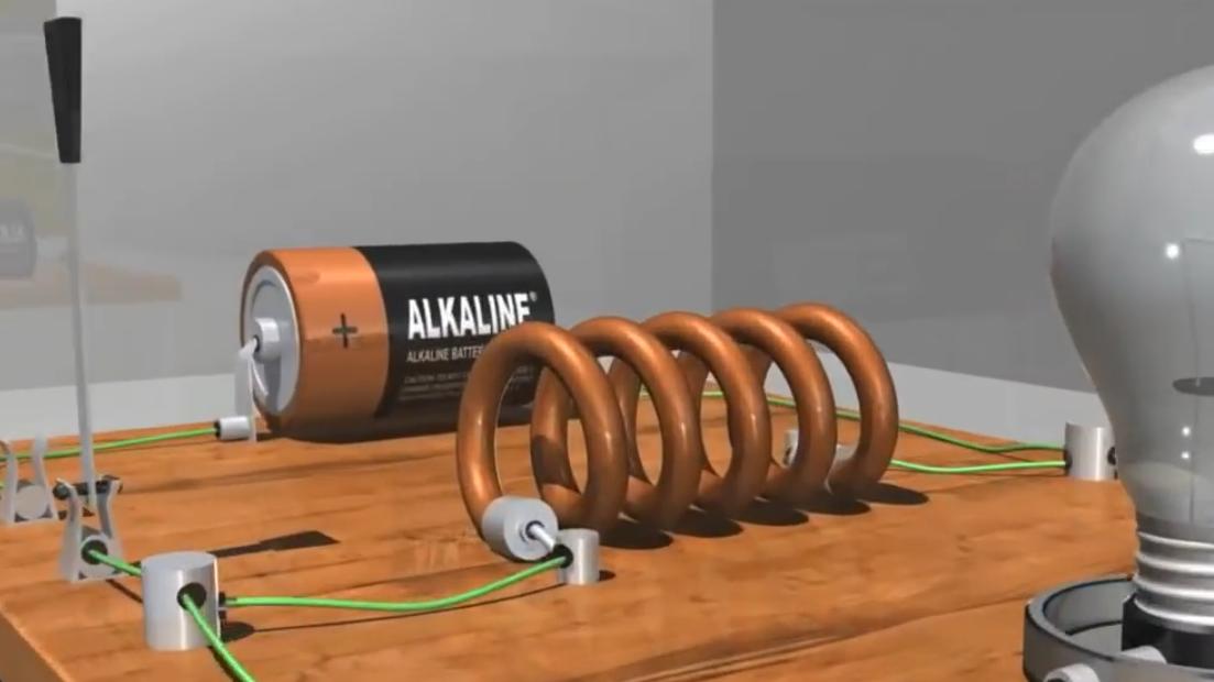 电动势的运作机制 实体化
