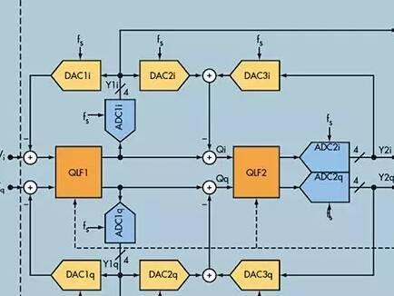 电路中adc是什么意思