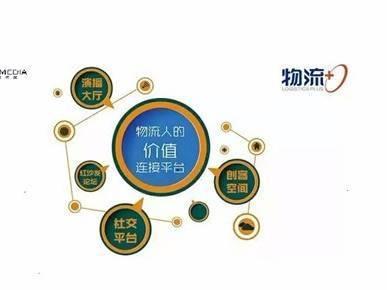 moore8活动海报-运联传媒·上海物流+ 创客招募令