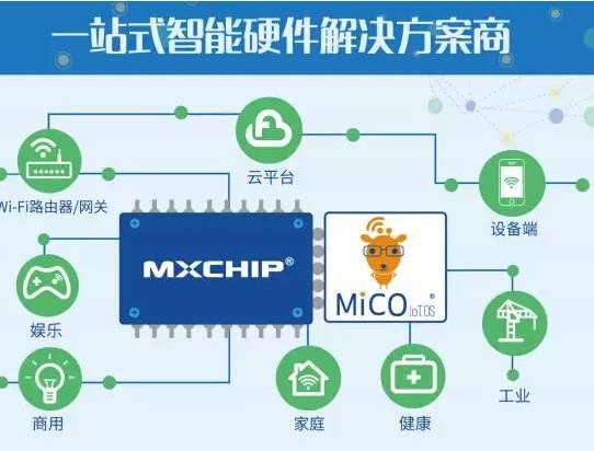moore8活动海报-上海庆科物联网专场