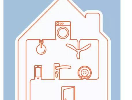 moore8活动海报-Thread联盟诚挚邀您共襄盛举,全球智能家居厂商都在这了!